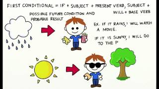 The Second Conditional Video Lesson