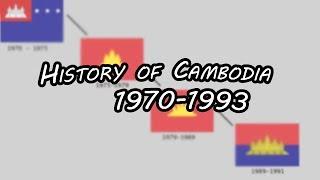 Brief History of Modern Cambodia (1970-1993)