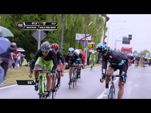 Giro d'Italia 2015: Stage 13 race highlights