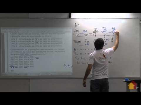 A Casa do Concurseiro - Correção de Prova: BB - Edgar Abreu (Matemática Financeira)