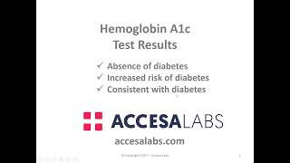 Hemoglobin A1c Test: Results Overview