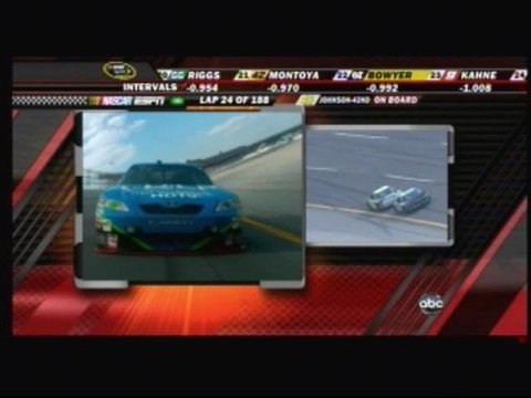 2008 AMP Energy 500 At Talladega - Part 4 of 27 Video