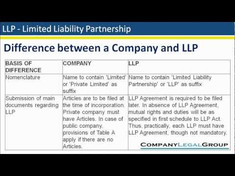 Limited liability partnership deutsch