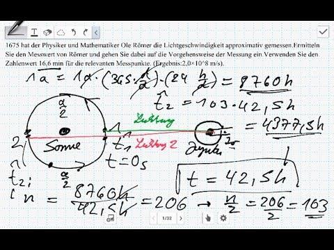 Die Messung der Lichtgeschwindigkeit mittels der Astronomie-Die Messung von Ole Römer (Optik)