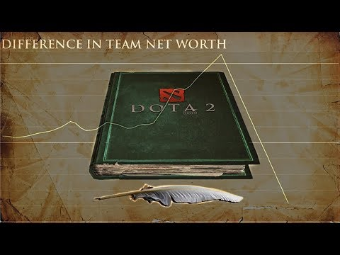 Top 3 Legendary Comebacks That Changed Dota 2 Forever