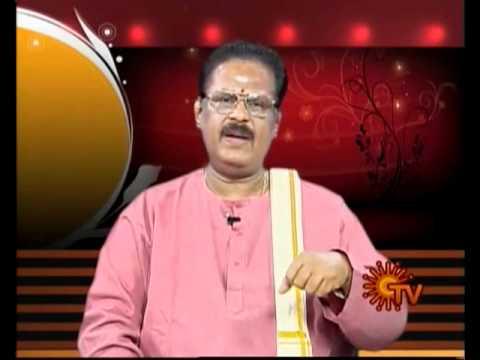 Yaar Thalaivan - Suki Sivams Speech from Sri Ramakrishna Vijayam...