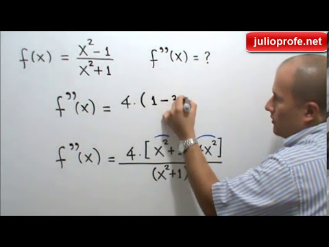 Segunda derivada de una función racional-Second derivative of a rational function