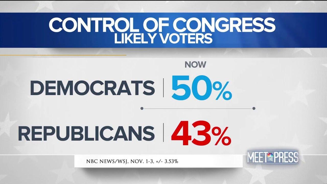 Democrats Hold 7-Point Edge In Final National NBC News/WSJ Poll | Meet The Press | NBC News