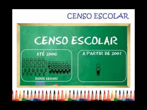 CENSO Escolar: Saiba como funciona