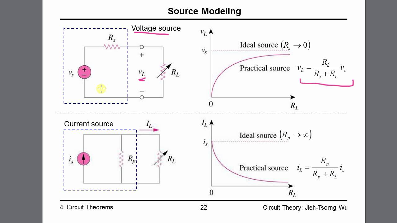 circuit report Effects of frequency on the resistor voltage in a series rlc circuit and to identify the resonant frequency and the bandwidth of the circuit procedure the circuit shown in figure 1 was constructed every component was measured with a multimeter to ensure accuracy a function generator was attached.
