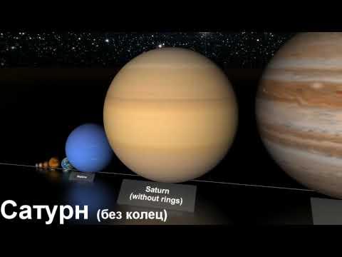 Сравнение размеров небесных тел