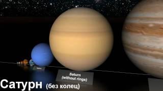 Сравнение размеров небесных тел. Русская версия.