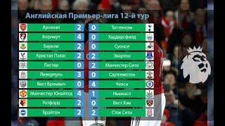 Английский по премьер 2016-2018 футболу прогноз тур лига 20