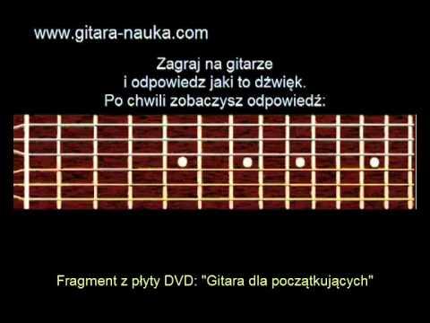 Szybka Nauka Gry Na Gitarze. Nazywamy Dźwięki Na Gryfie