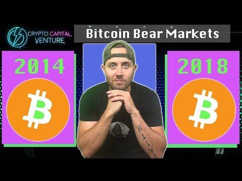 Bitcoin News - Bear Market 2014 & BTC Market 2018