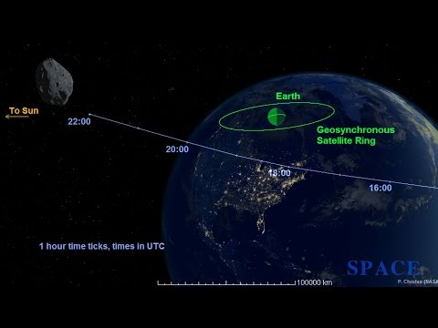 ALERT - Asteroid Approaching Earth! September 7th  | 2014 RC