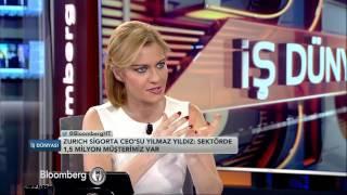 """İş Dünyası """"Konut & Gayrimenkul Senktörü""""   15 Nisan 2016"""