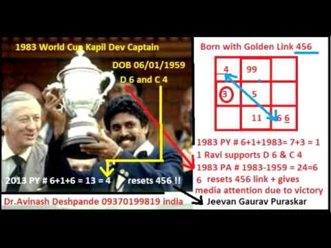 Kapil Dev A Great Cricket Player of India