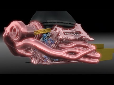 2014 F1 Mercedes Hybrid turbo V6 Power Unit explained