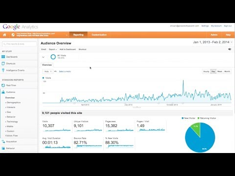 Inbound Marketing | Google Analytics Tutorial for Beginners 2014