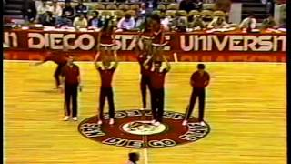 SDSU hoops, Ted Leitner rants, 1984