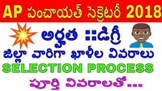 AP Panchayat secretary 1151 Jobs recruitment notification 2018 |ap Panchayat RAJ contact jobs