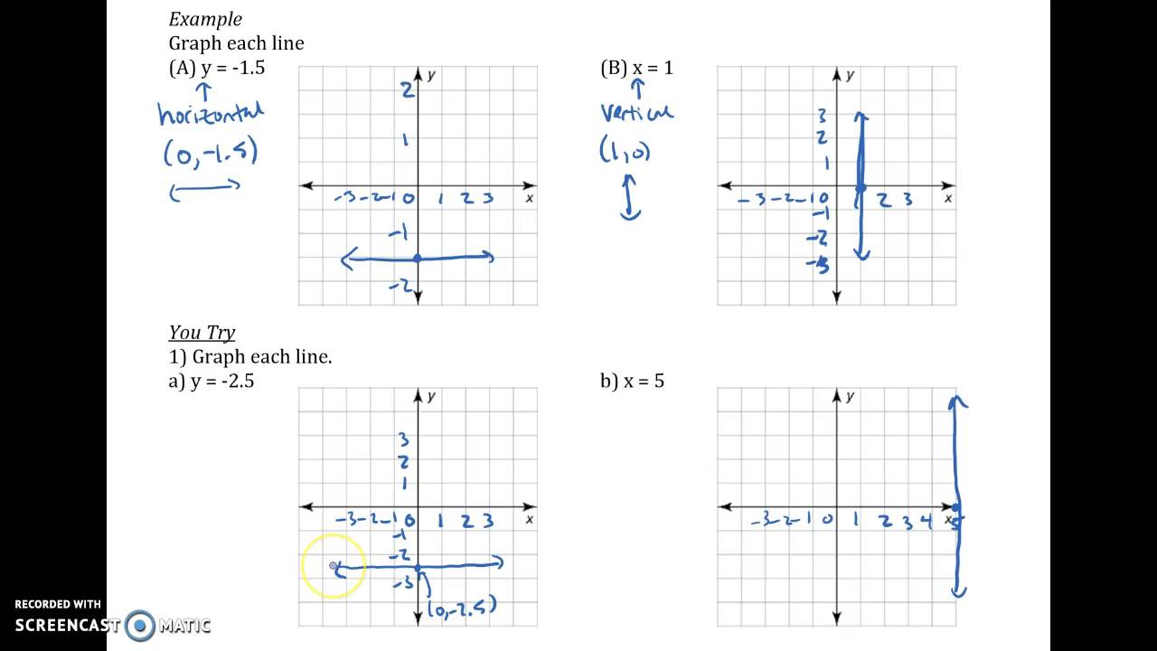 Graph linear equations worksheet pdf