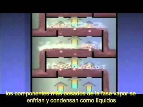 Destilación de petróleo crudo (Parte 1)
