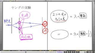 高校物理解説講義:「光の干渉」講義4