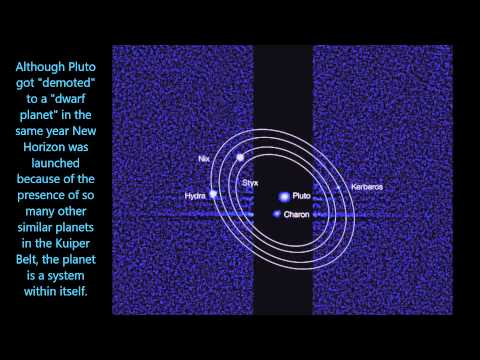 New Horizons Prepares to Examine the Original Planet X - Pluto Gets Two New Moons