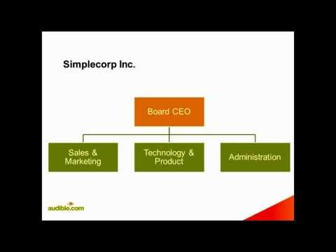 Lecture 12: Accounting Opportunities. CFO William H Mitchell; Audible.com Presentation Starting 1:35 Introduction 4:08 Industry Overview 15:24 Public Accounting 28:29 Wisdom 59:38 Presentation...
