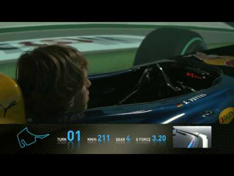 F1 Hockenheim German Gp 2010 A Lap With Sebastian Vettel