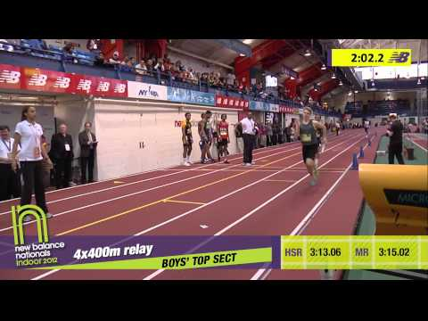 B 4x400 H06 (Boys & Girls TC-NY 3:16.78, HS Indoor Nationals 2012)