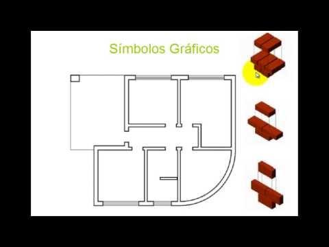arquitetando - símbolos gráficos - paredes, portas e  janelas