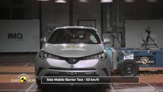 Euro NCAP Crash Test of Toyota C-HR