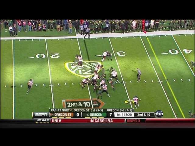 The Amazing Nick Aliotti Oregon Hybrid 3-4 Defense