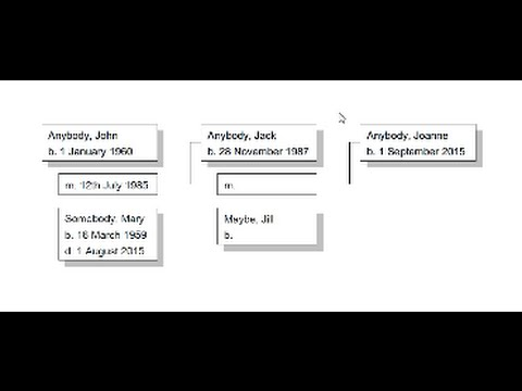 Gramps Genealogy Software Demo, Part Two: Creating a Printable Family Tree