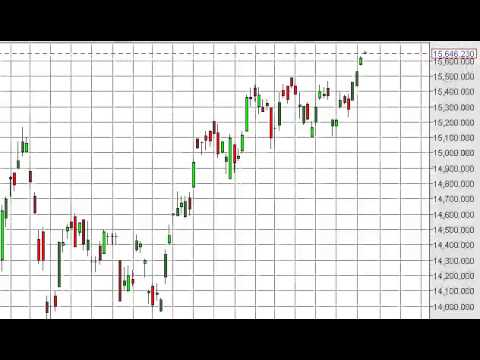 Nikkei Technical Analysis for July 31, 2014 by FXEmpire.com