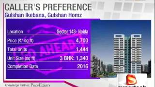 Top property destinations in NCR, Pune and Mumbai Region
