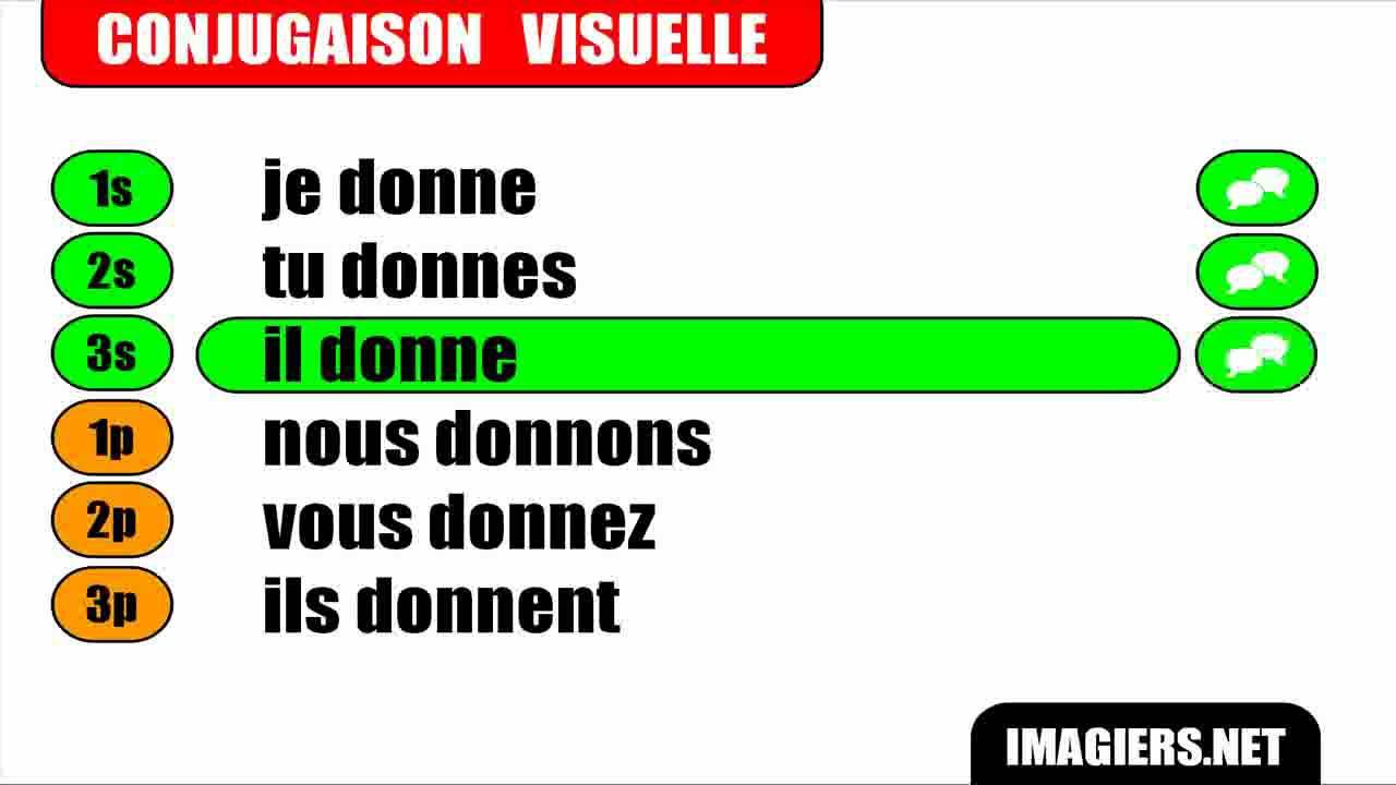 FRENCH VERB CONJUGATION = Sortir = Subjonctif Présent - YouTube
