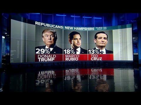 2 Republican Presidential Candidates Drop Out; Trump Still Accusing Cruz of Dirty Tricks