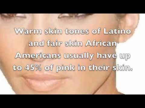 Skin Tones And The Color Wheel Chart Youtube