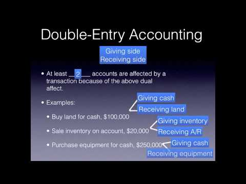 Recording Business Transactions: Using Accounting Terms - Financial Accounting video