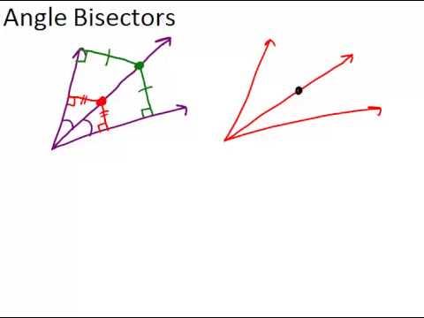 Angle Bisectors Principles