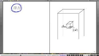 高校物理解説講義:「力について」講義19