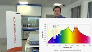 Learn about the latest innovations in fluorescence spectroscopy