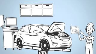 Digital Vehicle Check in for Auto Repair Shops