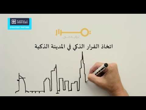 Arabic Whiteboard hand drawn animation for Gitex