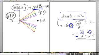 高校物理解説講義:「光の干渉」講義12