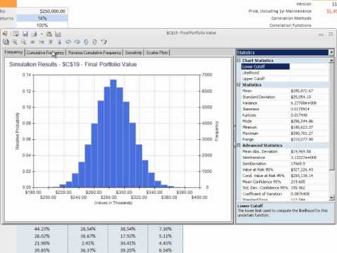 Excel Simulation Show Down III : Correlating Distributions with Frontline RiskSolver